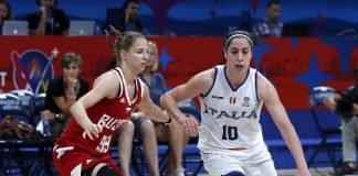 basket femminile italia eliminata