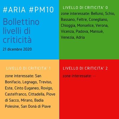 ARPAV PM10 Criticità 21.12.20