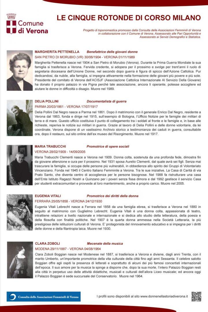 La targa dedicata alle cinque donne cui sono intitolate le rotonde di Corso Milano